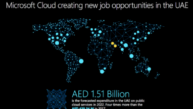 Photo of Growing Popularity of Cloud Services Will Create More Than 55,000 Jobs