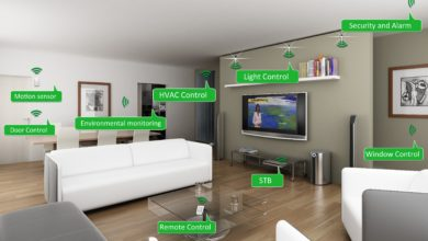 Photo of Spending on Automated Home Devices to Hit $75B by 2025