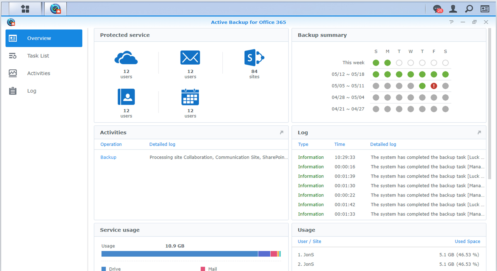 Synology's Drive and Active Backup Suite Can Help You