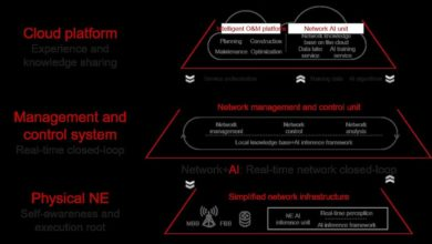 Photo of Huawei Joins the Industry to Accelerate Intelligent Network Upgrades