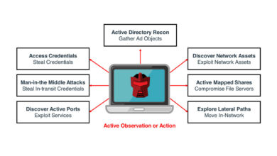 Photo of Attivo Networks use Deception to Ambush Cyber Attackers at Endpoint